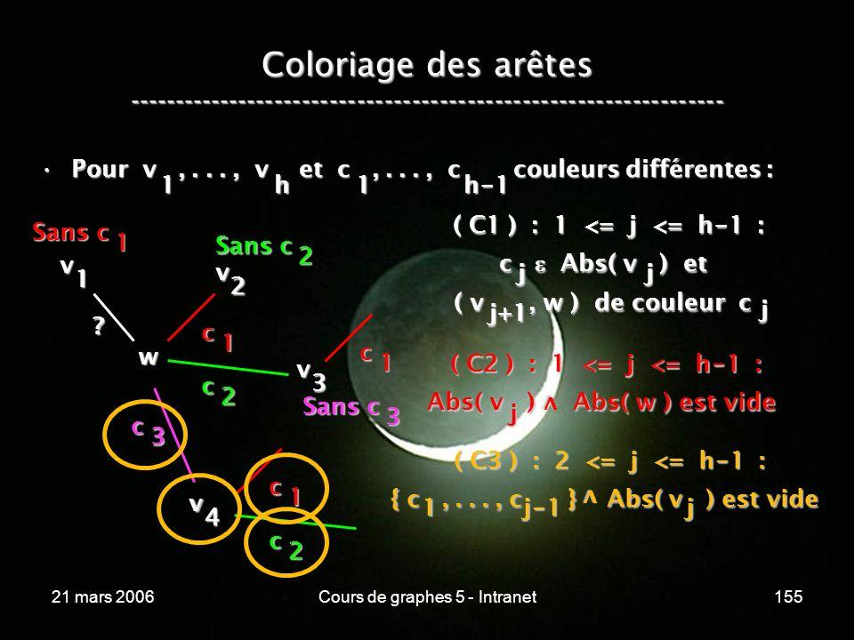 21 mars 2006Cours de graphes 5 - Intranet155 Coloriage des arêtes ----------------------------------------------------------------- Pour v,..., v et c,..., c couleurs différentes :Pour v,..., v et c,..., c couleurs différentes : v w 1 Sans c 1 v 2 c 1 .