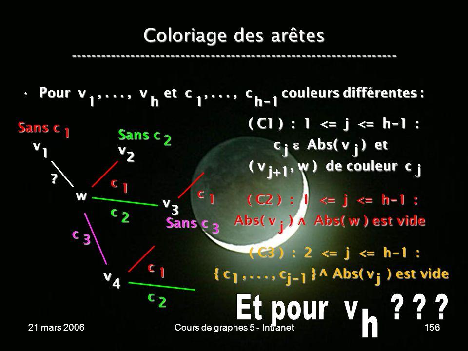 21 mars 2006Cours de graphes 5 - Intranet156 Coloriage des arêtes ----------------------------------------------------------------- Pour v,..., v et c,..., c couleurs différentes :Pour v,..., v et c,..., c couleurs différentes : v w 1 Sans c 1 v 2 c 1 .
