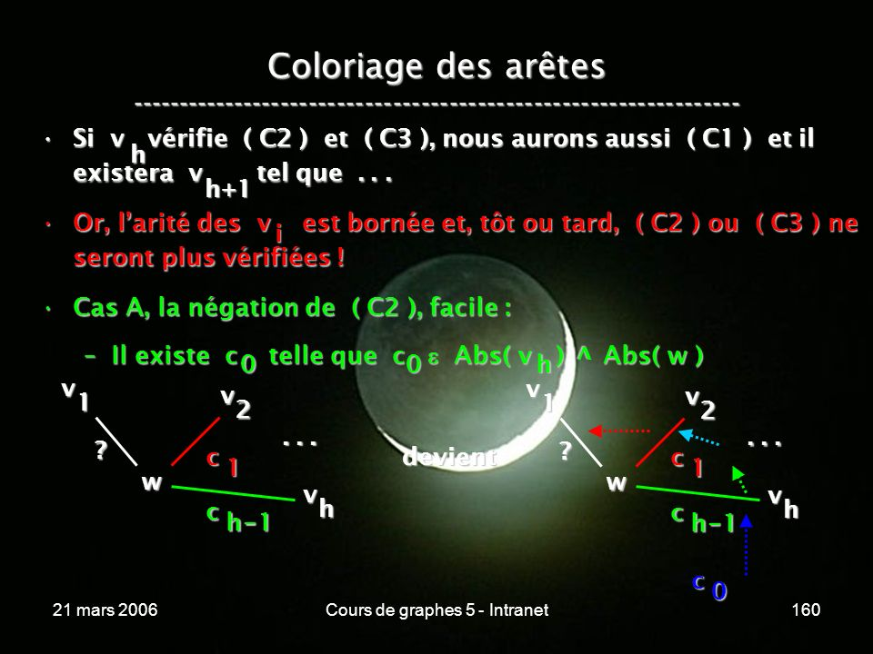 21 mars 2006Cours de graphes 5 - Intranet160 Coloriage des arêtes ----------------------------------------------------------------- Si v vérifie ( C2 ) et ( C3 ), nous aurons aussi ( C1 ) et il existera v tel que...Si v vérifie ( C2 ) et ( C3 ), nous aurons aussi ( C1 ) et il existera v tel que...