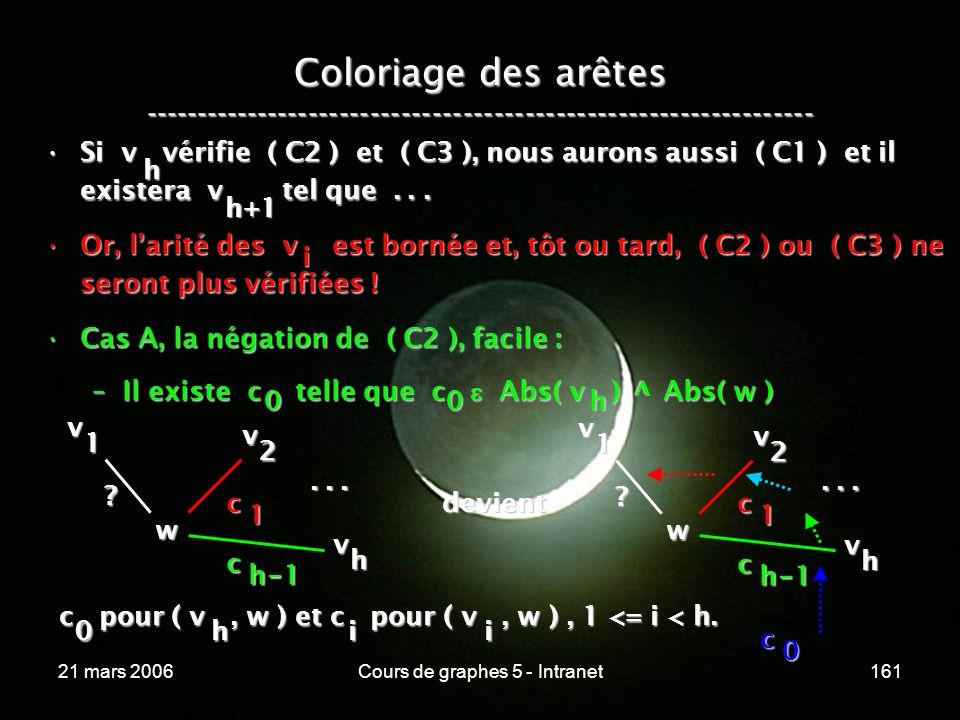 21 mars 2006Cours de graphes 5 - Intranet161 Coloriage des arêtes ----------------------------------------------------------------- Si v vérifie ( C2 ) et ( C3 ), nous aurons aussi ( C1 ) et il existera v tel que...Si v vérifie ( C2 ) et ( C3 ), nous aurons aussi ( C1 ) et il existera v tel que...
