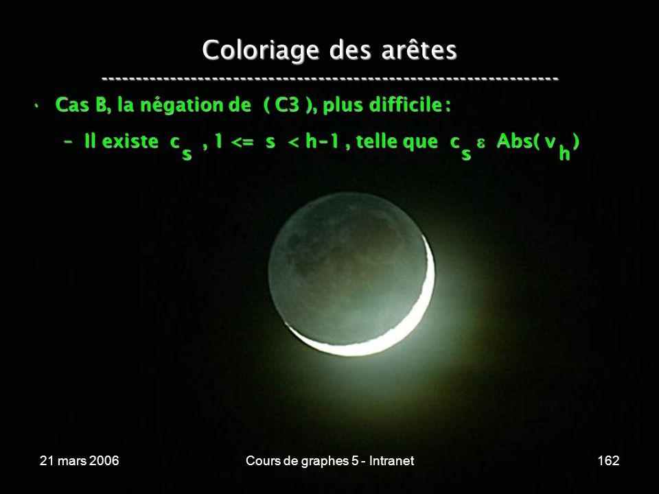 21 mars 2006Cours de graphes 5 - Intranet162 Coloriage des arêtes ----------------------------------------------------------------- Cas B, la négation de ( C3 ), plus difficile :Cas B, la négation de ( C3 ), plus difficile : –Il existe c, 1 <= s < h - 1, telle que c Abs( v ) shs