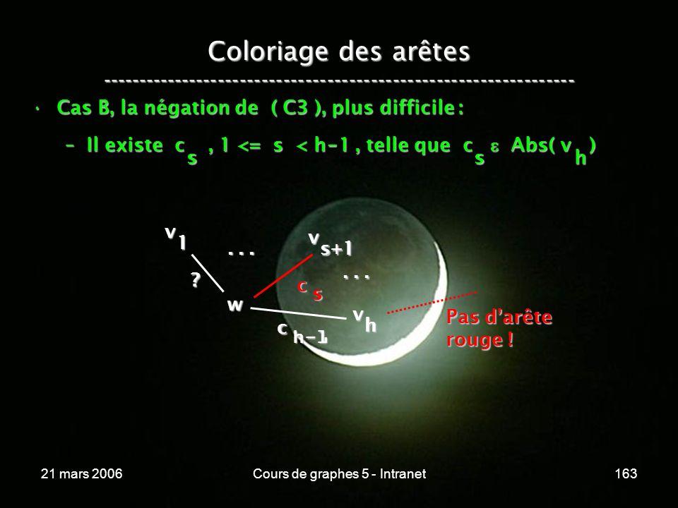 21 mars 2006Cours de graphes 5 - Intranet163 Coloriage des arêtes ----------------------------------------------------------------- Cas B, la négation de ( C3 ), plus difficile :Cas B, la négation de ( C3 ), plus difficile : –Il existe c, 1 <= s < h - 1, telle que c Abs( v ) sh v w 1 v s+1 c s .
