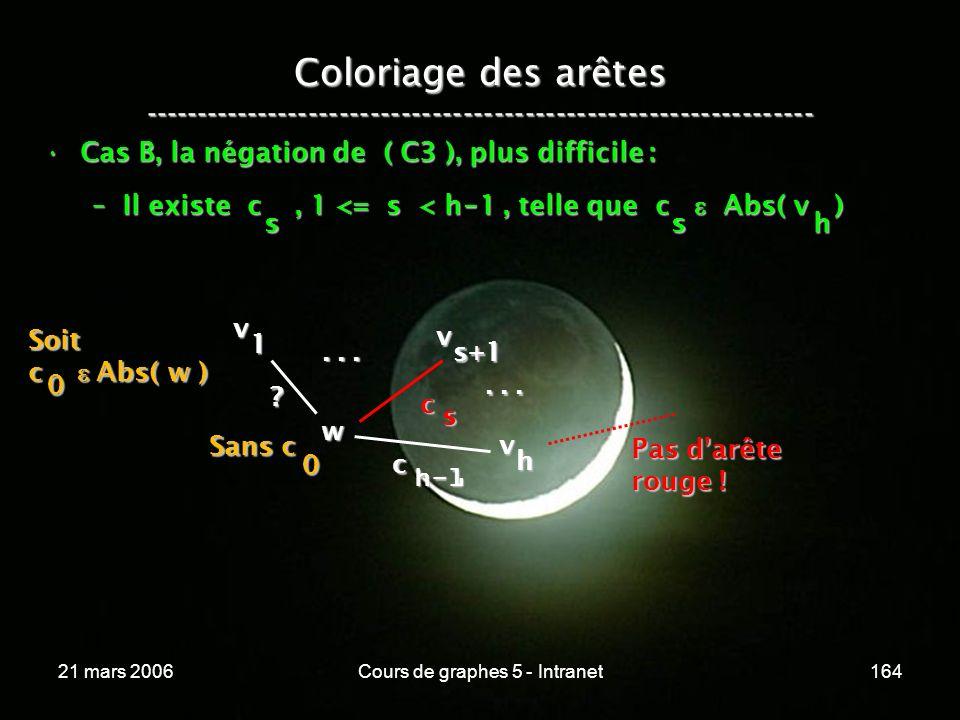 21 mars 2006Cours de graphes 5 - Intranet164 Coloriage des arêtes ----------------------------------------------------------------- Cas B, la négation de ( C3 ), plus difficile :Cas B, la négation de ( C3 ), plus difficile : –Il existe c, 1 <= s < h - 1, telle que c Abs( v ) sh v w 1 v s+1 c s .