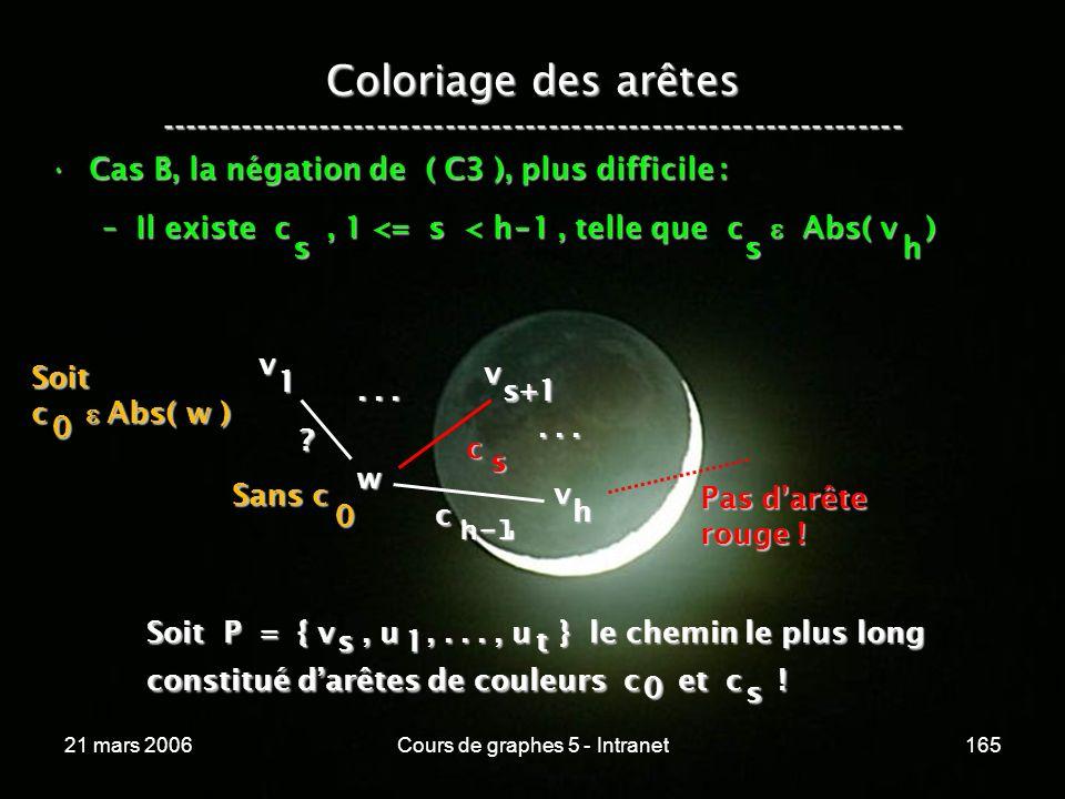 21 mars 2006Cours de graphes 5 - Intranet165 Coloriage des arêtes ----------------------------------------------------------------- Cas B, la négation de ( C3 ), plus difficile :Cas B, la négation de ( C3 ), plus difficile : –Il existe c, 1 <= s < h - 1, telle que c Abs( v ) sh v w 1 v s+1 c s .