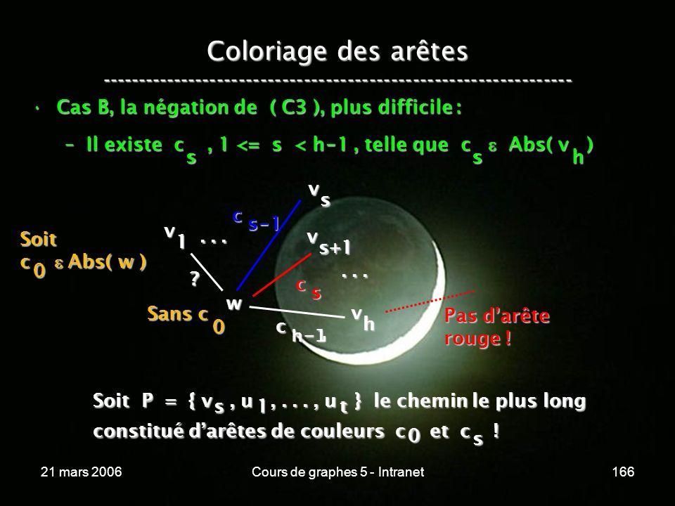 21 mars 2006Cours de graphes 5 - Intranet166 Coloriage des arêtes ----------------------------------------------------------------- Cas B, la négation de ( C3 ), plus difficile :Cas B, la négation de ( C3 ), plus difficile : –Il existe c, 1 <= s < h - 1, telle que c Abs( v ) sh v w 1 v s+1 c s .