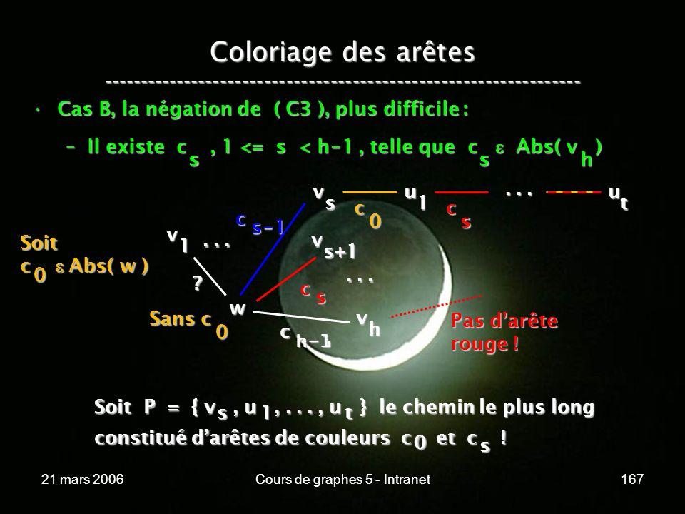 21 mars 2006Cours de graphes 5 - Intranet167 Coloriage des arêtes ----------------------------------------------------------------- Cas B, la négation de ( C3 ), plus difficile :Cas B, la négation de ( C3 ), plus difficile : –Il existe c, 1 <= s < h - 1, telle que c Abs( v ) sh v w 1 v s+1 c s .