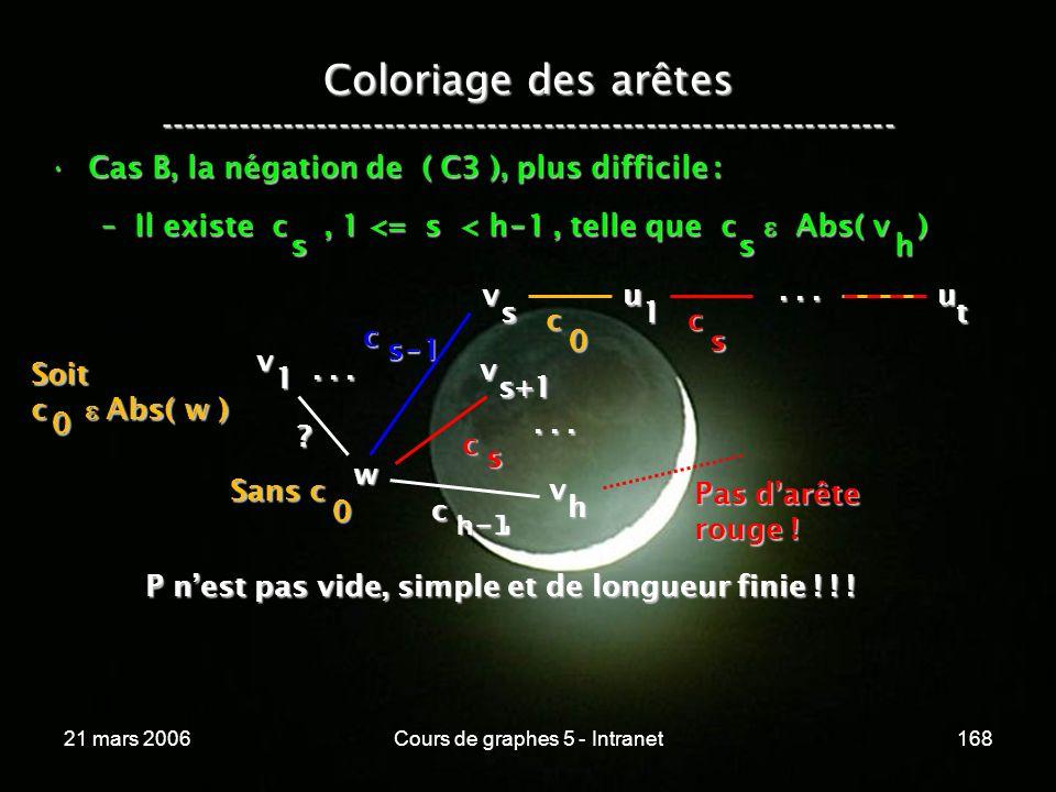 21 mars 2006Cours de graphes 5 - Intranet168 Coloriage des arêtes ----------------------------------------------------------------- Cas B, la négation de ( C3 ), plus difficile :Cas B, la négation de ( C3 ), plus difficile : –Il existe c, 1 <= s < h - 1, telle que c Abs( v ) sh v w 1 v s+1 c s .