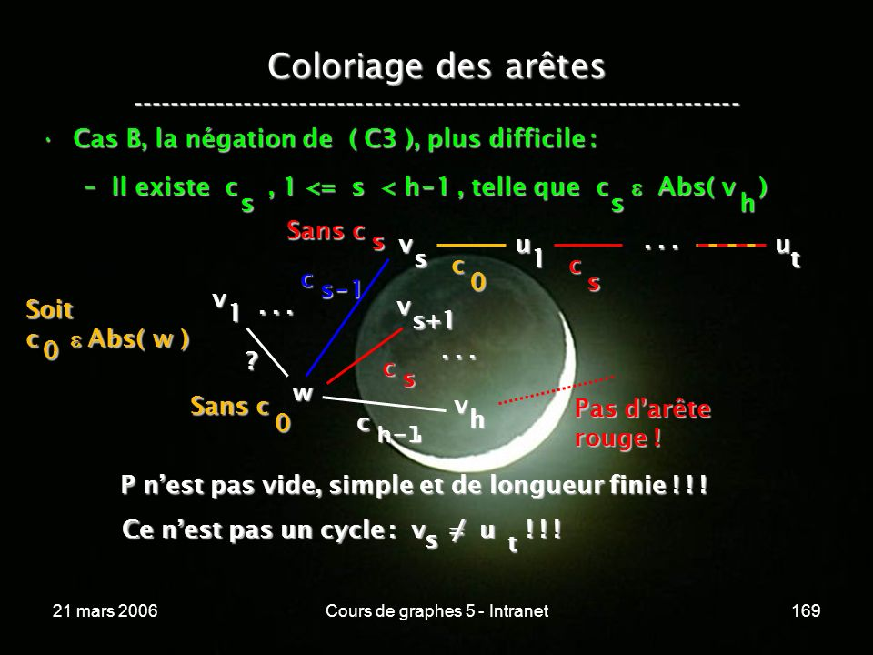 21 mars 2006Cours de graphes 5 - Intranet169 Coloriage des arêtes ----------------------------------------------------------------- Cas B, la négation de ( C3 ), plus difficile :Cas B, la négation de ( C3 ), plus difficile : –Il existe c, 1 <= s < h - 1, telle que c Abs( v ) sh v w 1 v s+1 c s .