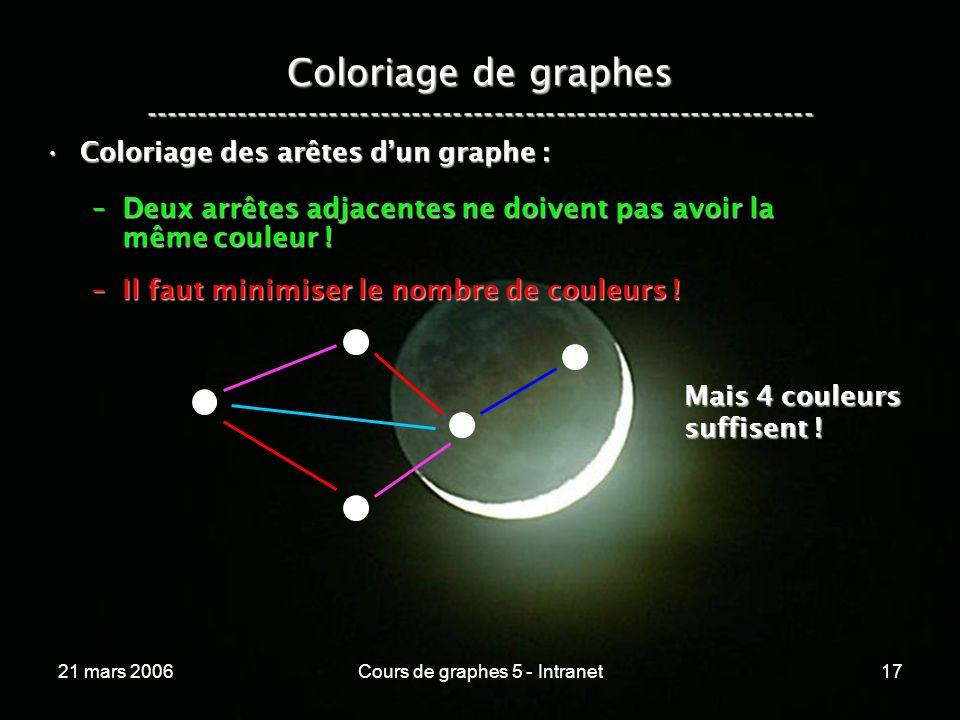 21 mars 2006Cours de graphes 5 - Intranet17 Coloriage de graphes ----------------------------------------------------------------- Coloriage des arêtes dun graphe :Coloriage des arêtes dun graphe : –Deux arrêtes adjacentes ne doivent pas avoir la même couleur .