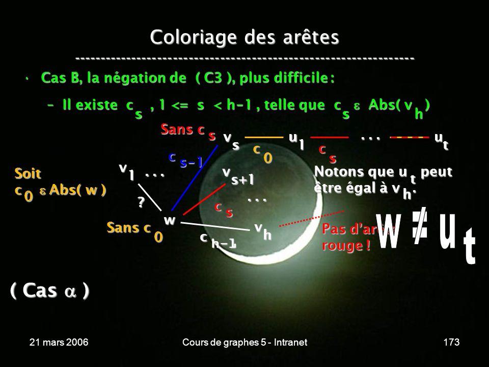 21 mars 2006Cours de graphes 5 - Intranet173 Coloriage des arêtes ----------------------------------------------------------------- Cas B, la négation de ( C3 ), plus difficile :Cas B, la négation de ( C3 ), plus difficile : –Il existe c, 1 <= s < h - 1, telle que c Abs( v ) sh v w 1 v s+1 c s .