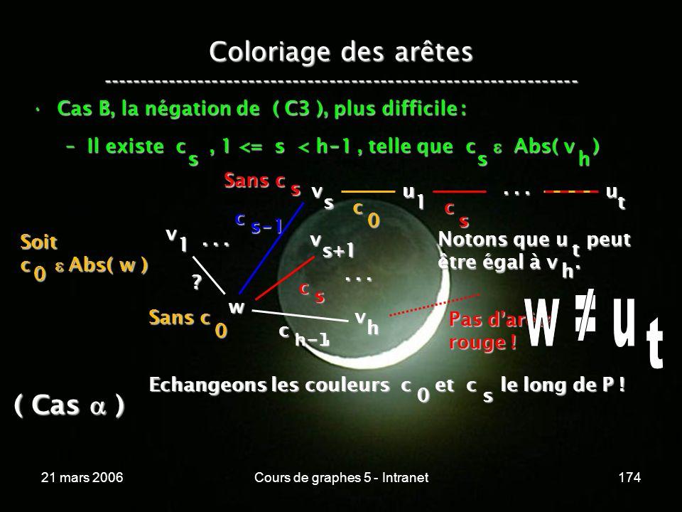 21 mars 2006Cours de graphes 5 - Intranet174 Coloriage des arêtes ----------------------------------------------------------------- Cas B, la négation de ( C3 ), plus difficile :Cas B, la négation de ( C3 ), plus difficile : –Il existe c, 1 <= s < h - 1, telle que c Abs( v ) sh v w 1 v s+1 c s .