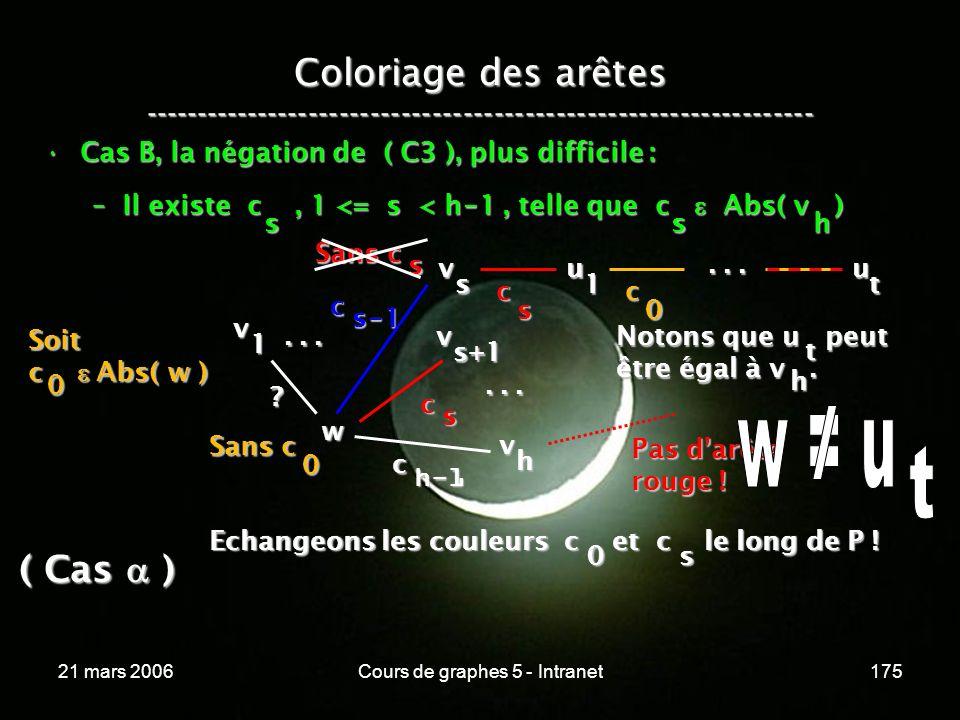 21 mars 2006Cours de graphes 5 - Intranet175 Coloriage des arêtes ----------------------------------------------------------------- Cas B, la négation de ( C3 ), plus difficile :Cas B, la négation de ( C3 ), plus difficile : –Il existe c, 1 <= s < h - 1, telle que c Abs( v ) sh v w 1 v s+1 c s .