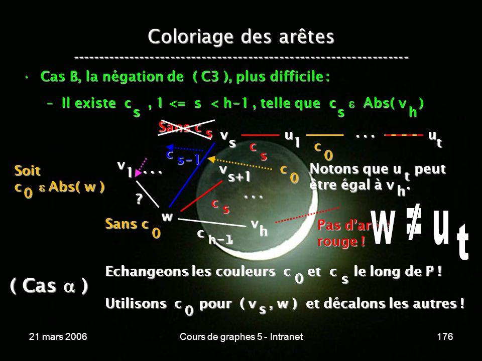 21 mars 2006Cours de graphes 5 - Intranet176 Coloriage des arêtes ----------------------------------------------------------------- Cas B, la négation de ( C3 ), plus difficile :Cas B, la négation de ( C3 ), plus difficile : –Il existe c, 1 <= s < h - 1, telle que c Abs( v ) sh v w 1 v s+1 c s .