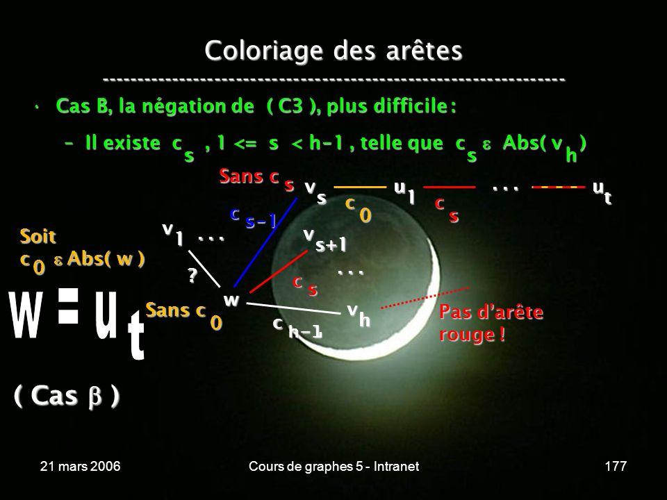21 mars 2006Cours de graphes 5 - Intranet177 Coloriage des arêtes ----------------------------------------------------------------- Cas B, la négation de ( C3 ), plus difficile :Cas B, la négation de ( C3 ), plus difficile : –Il existe c, 1 <= s < h - 1, telle que c Abs( v ) sh v w 1 v s+1 c s .