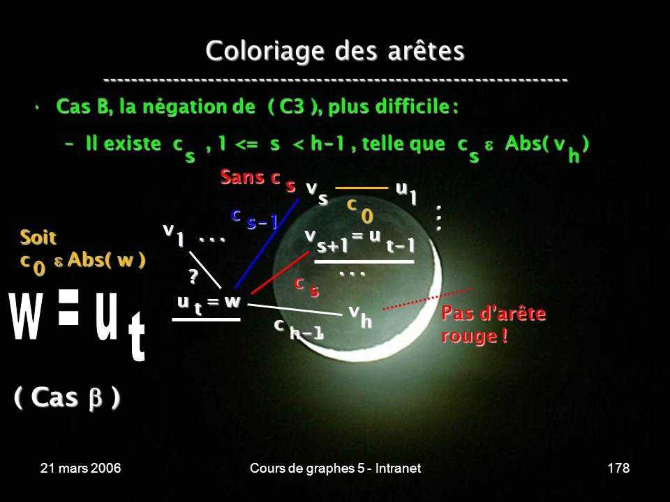 21 mars 2006Cours de graphes 5 - Intranet178 v = u s+1 t - 1 Coloriage des arêtes ----------------------------------------------------------------- Cas B, la négation de ( C3 ), plus difficile :Cas B, la négation de ( C3 ), plus difficile : –Il existe c, 1 <= s < h - 1, telle que c Abs( v ) sh v u = w 1 c s .