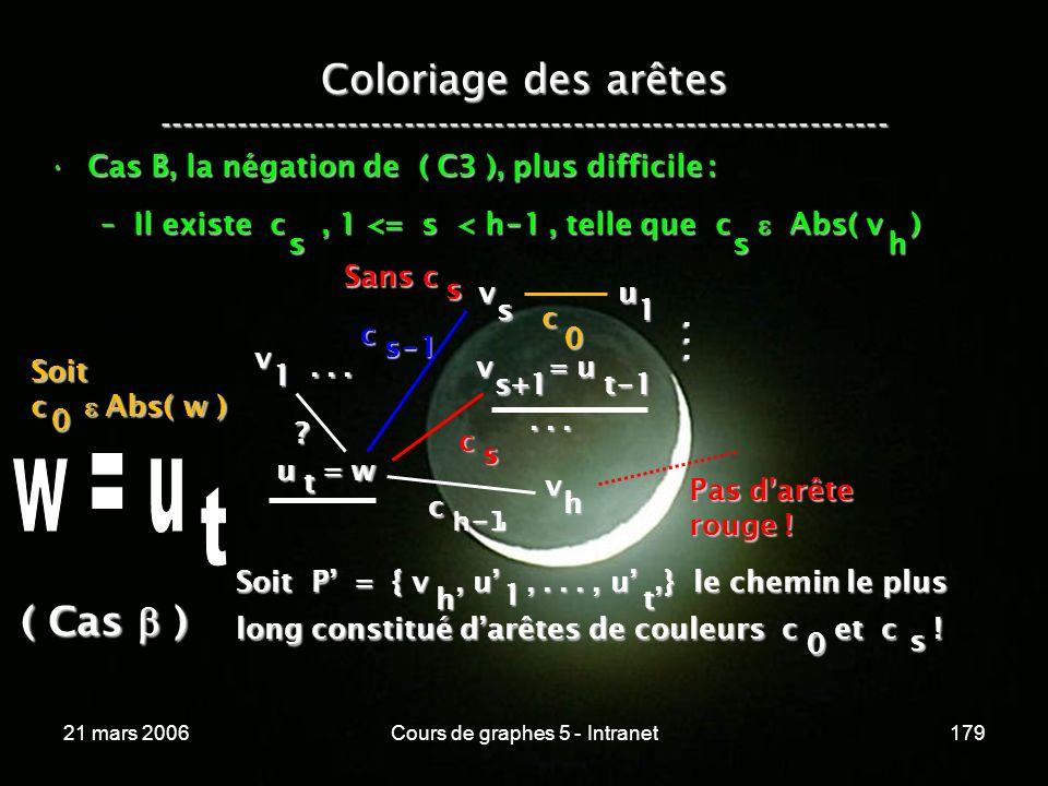 21 mars 2006Cours de graphes 5 - Intranet179 v = u s+1 t - 1 Coloriage des arêtes ----------------------------------------------------------------- Cas B, la négation de ( C3 ), plus difficile :Cas B, la négation de ( C3 ), plus difficile : –Il existe c, 1 <= s < h - 1, telle que c Abs( v ) sh v u = w 1 c s .