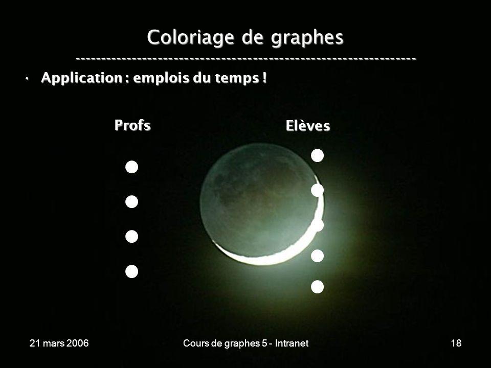 21 mars 2006Cours de graphes 5 - Intranet18 Coloriage de graphes ----------------------------------------------------------------- Application : emplois du temps !Application : emplois du temps .