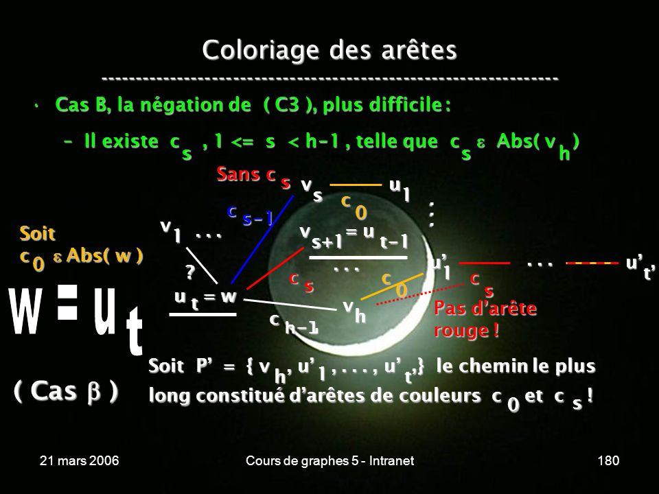 21 mars 2006Cours de graphes 5 - Intranet180 v = u s+1 t - 1 Coloriage des arêtes ----------------------------------------------------------------- Cas B, la négation de ( C3 ), plus difficile :Cas B, la négation de ( C3 ), plus difficile : –Il existe c, 1 <= s < h - 1, telle que c Abs( v ) sh v u = w 1 c s .