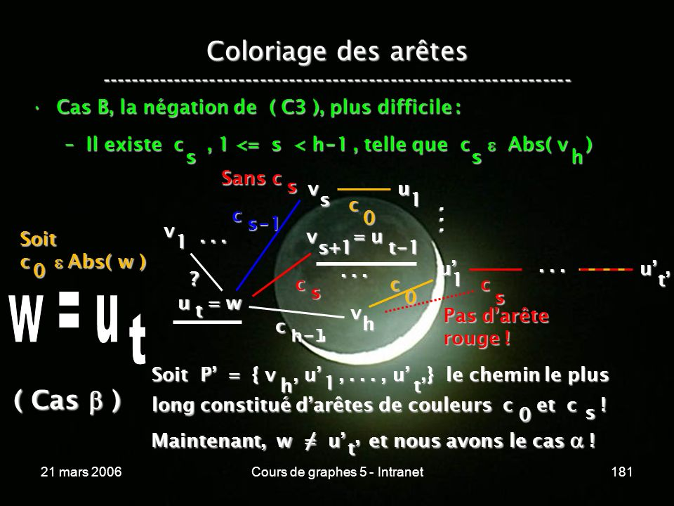 21 mars 2006Cours de graphes 5 - Intranet181 v = u s+1 t - 1 Coloriage des arêtes ----------------------------------------------------------------- Cas B, la négation de ( C3 ), plus difficile :Cas B, la négation de ( C3 ), plus difficile : –Il existe c, 1 <= s < h - 1, telle que c Abs( v ) sh v u = w 1 c s .