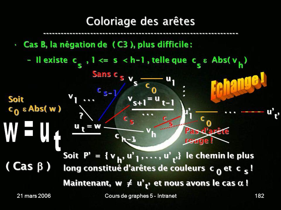 21 mars 2006Cours de graphes 5 - Intranet182 v = u s+1 t - 1 Coloriage des arêtes ----------------------------------------------------------------- Cas B, la négation de ( C3 ), plus difficile :Cas B, la négation de ( C3 ), plus difficile : –Il existe c, 1 <= s < h - 1, telle que c Abs( v ) sh v u = w 1 c s .