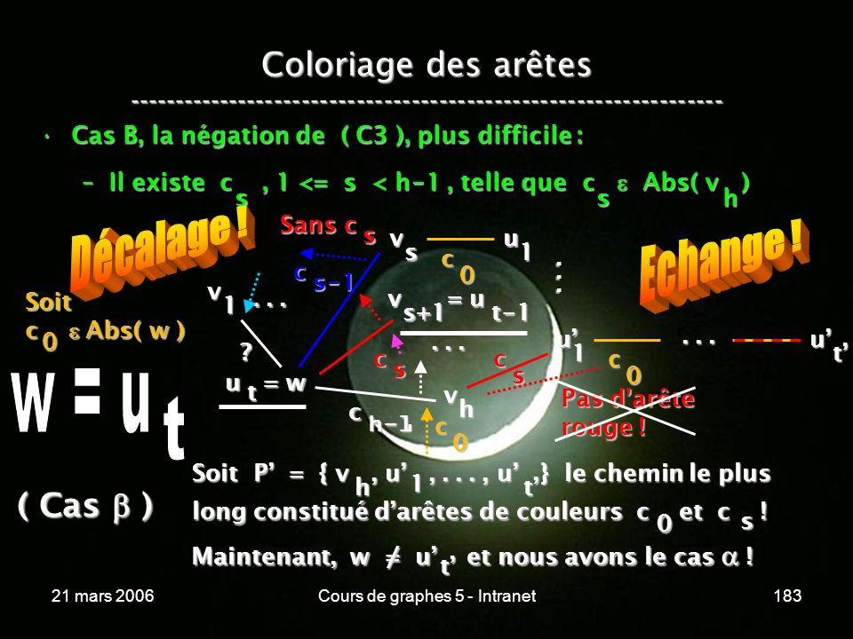 21 mars 2006Cours de graphes 5 - Intranet183 v = u s+1 t - 1 Coloriage des arêtes ----------------------------------------------------------------- Cas B, la négation de ( C3 ), plus difficile :Cas B, la négation de ( C3 ), plus difficile : –Il existe c, 1 <= s < h - 1, telle que c Abs( v ) sh v u = w 1 c s .