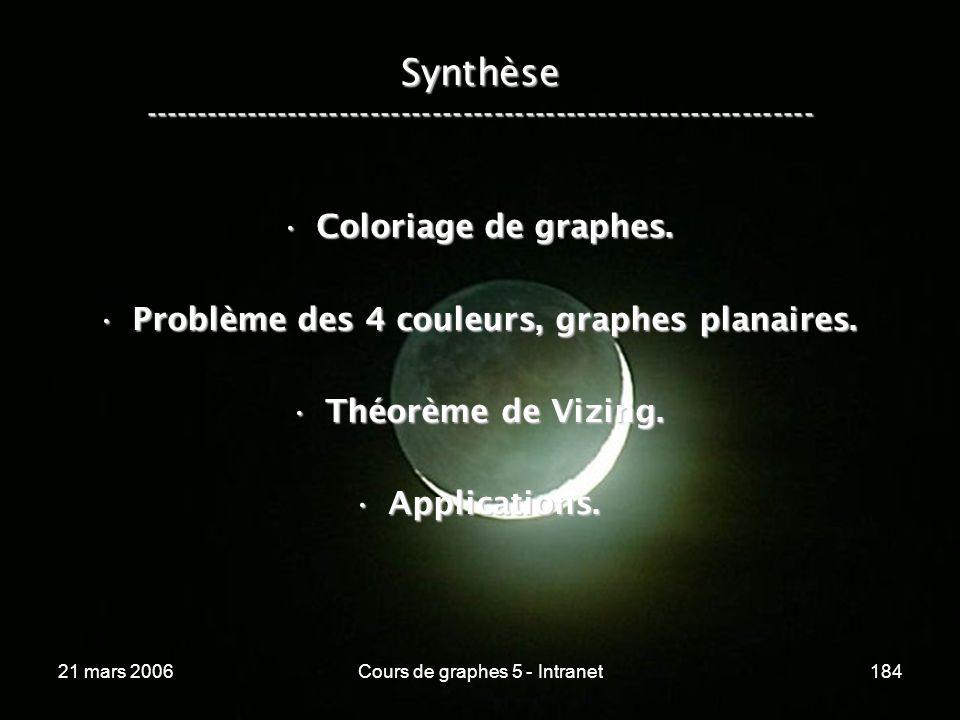 21 mars 2006Cours de graphes 5 - Intranet184 Synthèse ----------------------------------------------------------------- Coloriage de graphes.Coloriage