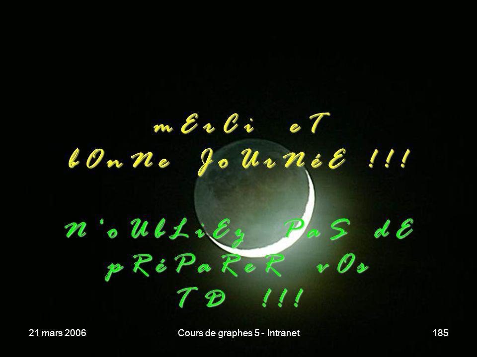 21 mars 2006Cours de graphes 5 - Intranet185 m E r C i e T b O n N e J o U r N é E ! ! ! N o U b L i E z P a S d E p R é P a R e R v O s T D ! ! !