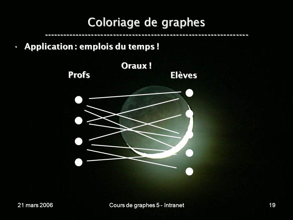 21 mars 2006Cours de graphes 5 - Intranet19 Coloriage de graphes ----------------------------------------------------------------- Application : emplois du temps !Application : emplois du temps .