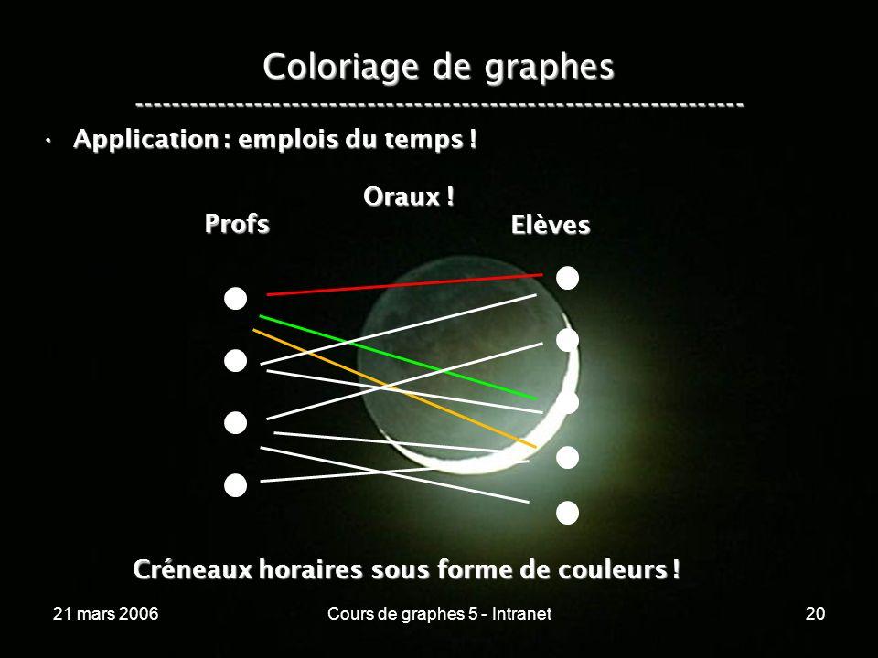 21 mars 2006Cours de graphes 5 - Intranet20 Coloriage de graphes ----------------------------------------------------------------- Application : emplois du temps !Application : emplois du temps .