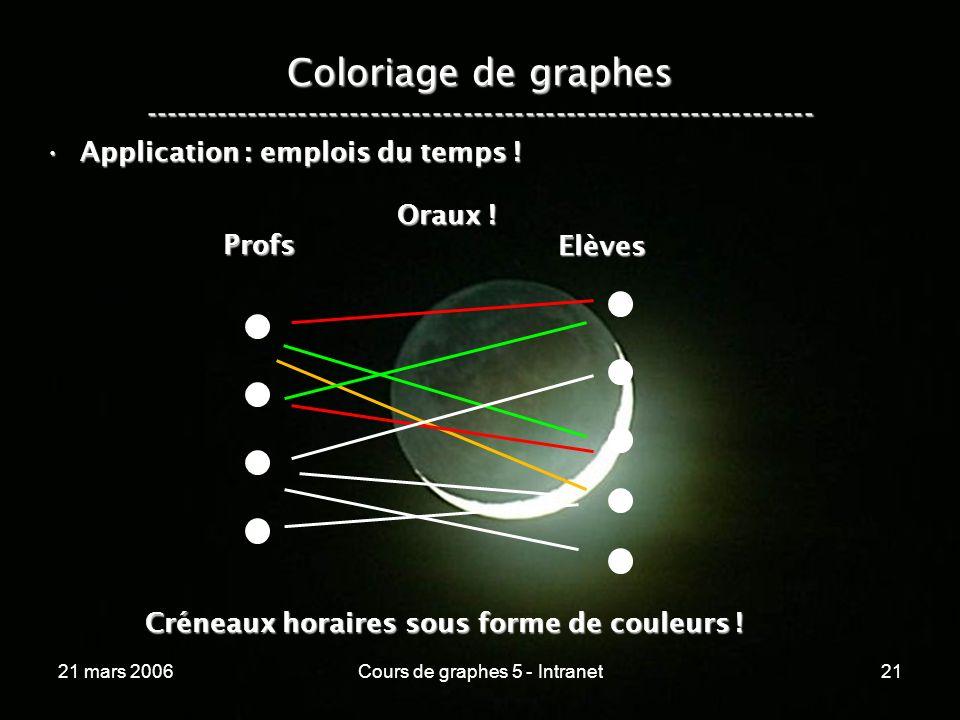 21 mars 2006Cours de graphes 5 - Intranet21 Coloriage de graphes ----------------------------------------------------------------- Application : emplois du temps !Application : emplois du temps .