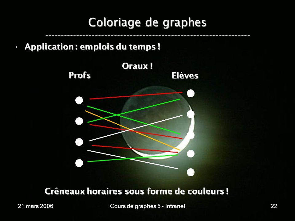 21 mars 2006Cours de graphes 5 - Intranet22 Coloriage de graphes ----------------------------------------------------------------- Application : emplois du temps !Application : emplois du temps .
