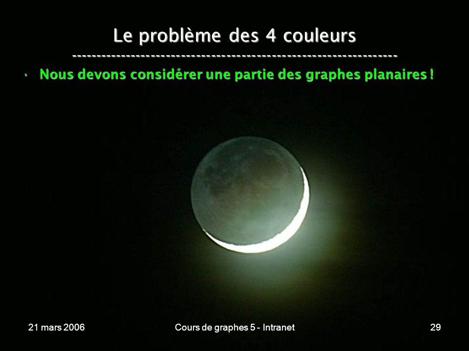 21 mars 2006Cours de graphes 5 - Intranet29 Le problème des 4 couleurs ----------------------------------------------------------------- Nous devons considérer une partie des graphes planaires !Nous devons considérer une partie des graphes planaires !