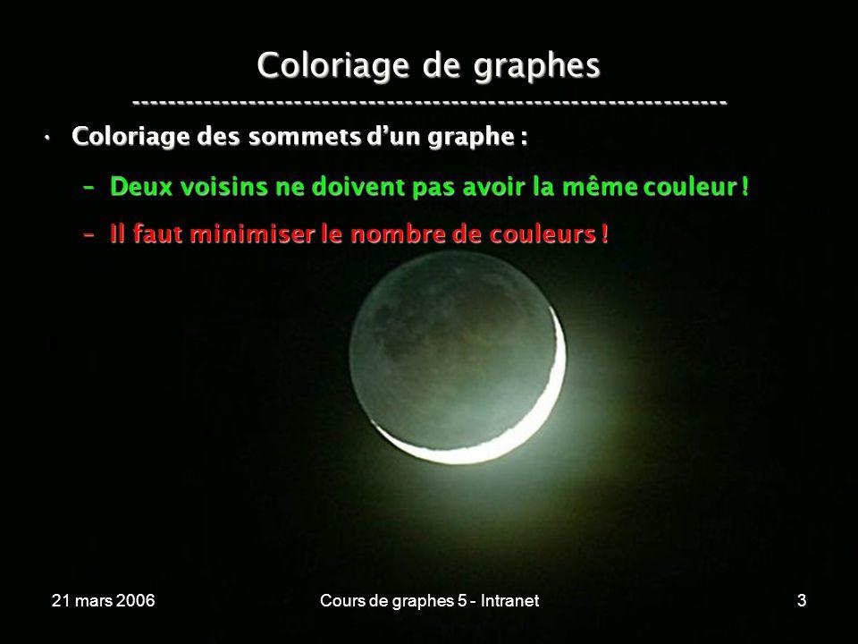 21 mars 2006Cours de graphes 5 - Intranet3 Coloriage de graphes ----------------------------------------------------------------- Coloriage des sommet