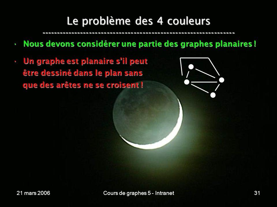 21 mars 2006Cours de graphes 5 - Intranet31 Le problème des 4 couleurs ----------------------------------------------------------------- Nous devons considérer une partie des graphes planaires !Nous devons considérer une partie des graphes planaires .