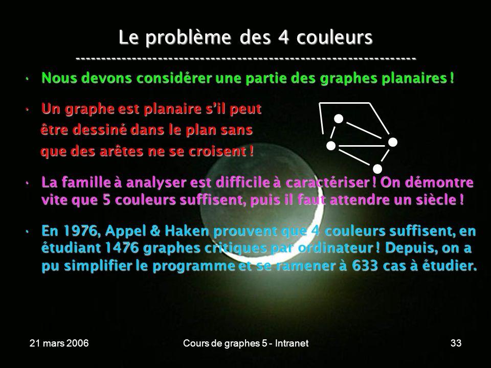 21 mars 2006Cours de graphes 5 - Intranet33 Le problème des 4 couleurs ----------------------------------------------------------------- Nous devons considérer une partie des graphes planaires !Nous devons considérer une partie des graphes planaires .