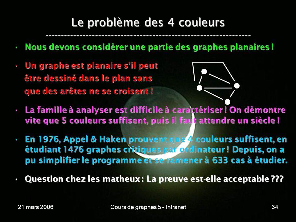 21 mars 2006Cours de graphes 5 - Intranet34 Le problème des 4 couleurs ----------------------------------------------------------------- Nous devons considérer une partie des graphes planaires !Nous devons considérer une partie des graphes planaires .