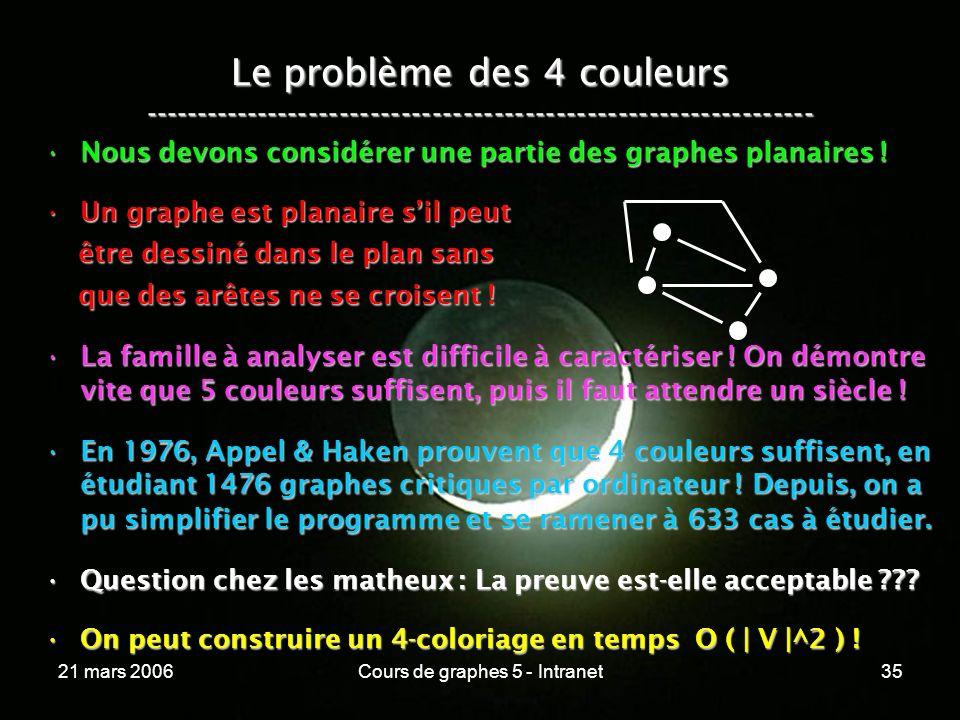 21 mars 2006Cours de graphes 5 - Intranet35 Le problème des 4 couleurs ----------------------------------------------------------------- Nous devons considérer une partie des graphes planaires !Nous devons considérer une partie des graphes planaires .