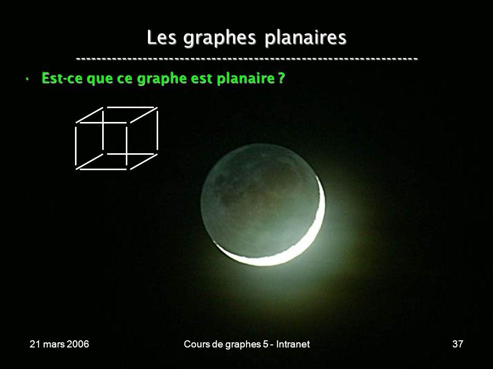 21 mars 2006Cours de graphes 5 - Intranet37 Les graphes planaires ----------------------------------------------------------------- Est-ce que ce graphe est planaire ?Est-ce que ce graphe est planaire ?