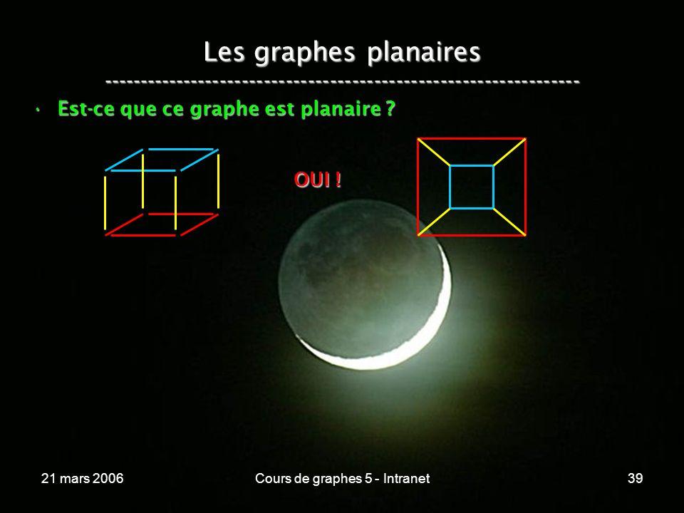 21 mars 2006Cours de graphes 5 - Intranet39 Les graphes planaires ----------------------------------------------------------------- Est-ce que ce graphe est planaire ?Est-ce que ce graphe est planaire .