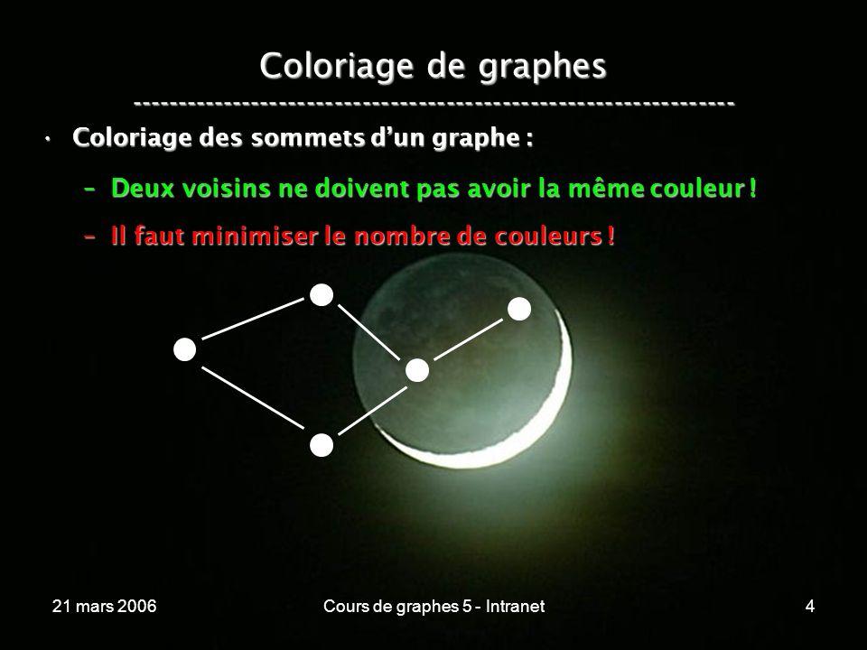 21 mars 2006Cours de graphes 5 - Intranet4 Coloriage de graphes ----------------------------------------------------------------- Coloriage des sommet