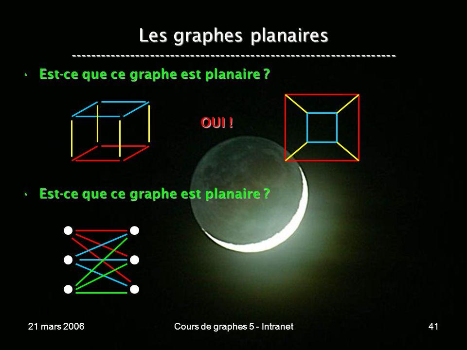 21 mars 2006Cours de graphes 5 - Intranet41 Les graphes planaires ----------------------------------------------------------------- Est-ce que ce graphe est planaire ?Est-ce que ce graphe est planaire .
