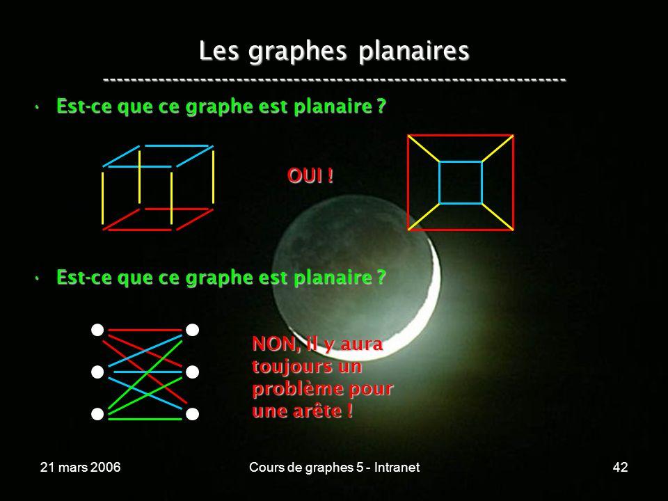 21 mars 2006Cours de graphes 5 - Intranet42 Les graphes planaires ----------------------------------------------------------------- Est-ce que ce graphe est planaire ?Est-ce que ce graphe est planaire .