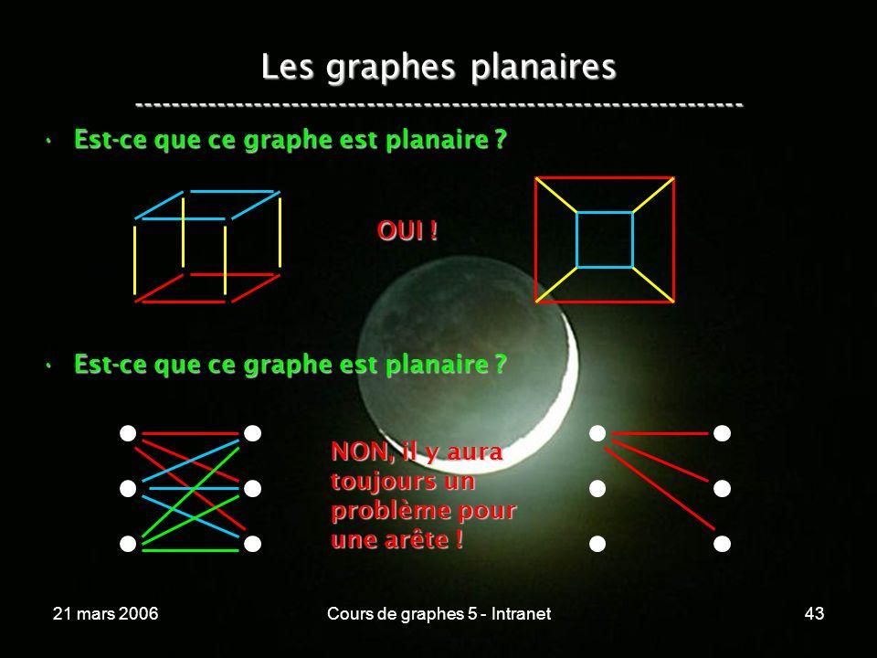 21 mars 2006Cours de graphes 5 - Intranet43 Les graphes planaires ----------------------------------------------------------------- Est-ce que ce graphe est planaire ?Est-ce que ce graphe est planaire .