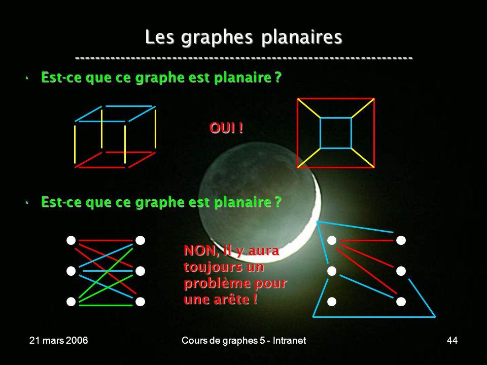 21 mars 2006Cours de graphes 5 - Intranet44 Les graphes planaires ----------------------------------------------------------------- Est-ce que ce graphe est planaire ?Est-ce que ce graphe est planaire .