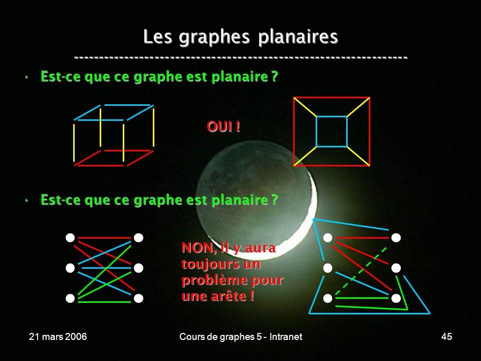 21 mars 2006Cours de graphes 5 - Intranet45 Les graphes planaires ----------------------------------------------------------------- Est-ce que ce graphe est planaire ?Est-ce que ce graphe est planaire .