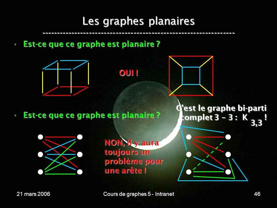 21 mars 2006Cours de graphes 5 - Intranet46 Les graphes planaires ----------------------------------------------------------------- Est-ce que ce graphe est planaire ?Est-ce que ce graphe est planaire .