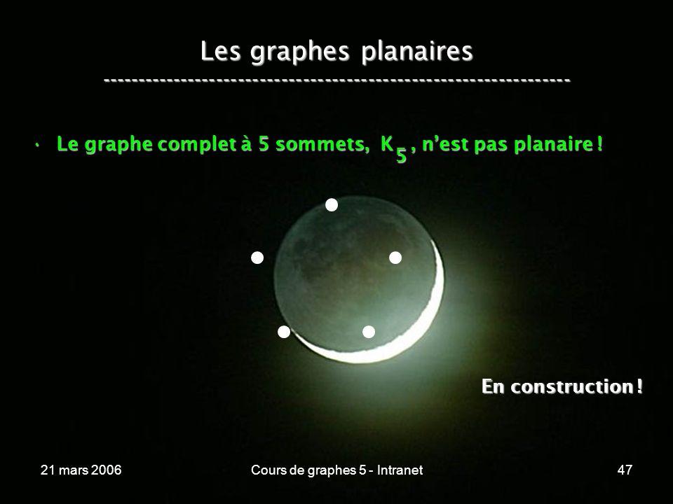 21 mars 2006Cours de graphes 5 - Intranet47 Les graphes planaires ----------------------------------------------------------------- Le graphe complet à 5 sommets, K, nest pas planaire !Le graphe complet à 5 sommets, K, nest pas planaire .