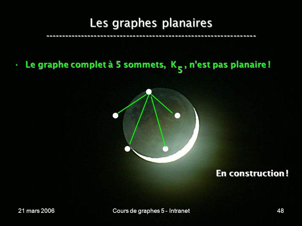 21 mars 2006Cours de graphes 5 - Intranet48 Les graphes planaires ----------------------------------------------------------------- Le graphe complet à 5 sommets, K, nest pas planaire !Le graphe complet à 5 sommets, K, nest pas planaire .