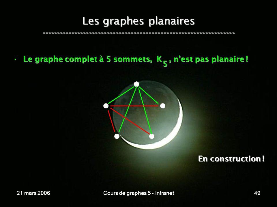 21 mars 2006Cours de graphes 5 - Intranet49 Les graphes planaires ----------------------------------------------------------------- Le graphe complet à 5 sommets, K, nest pas planaire !Le graphe complet à 5 sommets, K, nest pas planaire .
