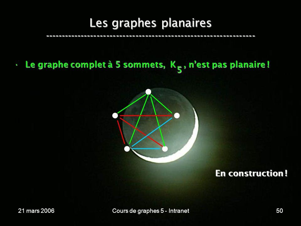 21 mars 2006Cours de graphes 5 - Intranet50 Les graphes planaires ----------------------------------------------------------------- Le graphe complet à 5 sommets, K, nest pas planaire !Le graphe complet à 5 sommets, K, nest pas planaire .